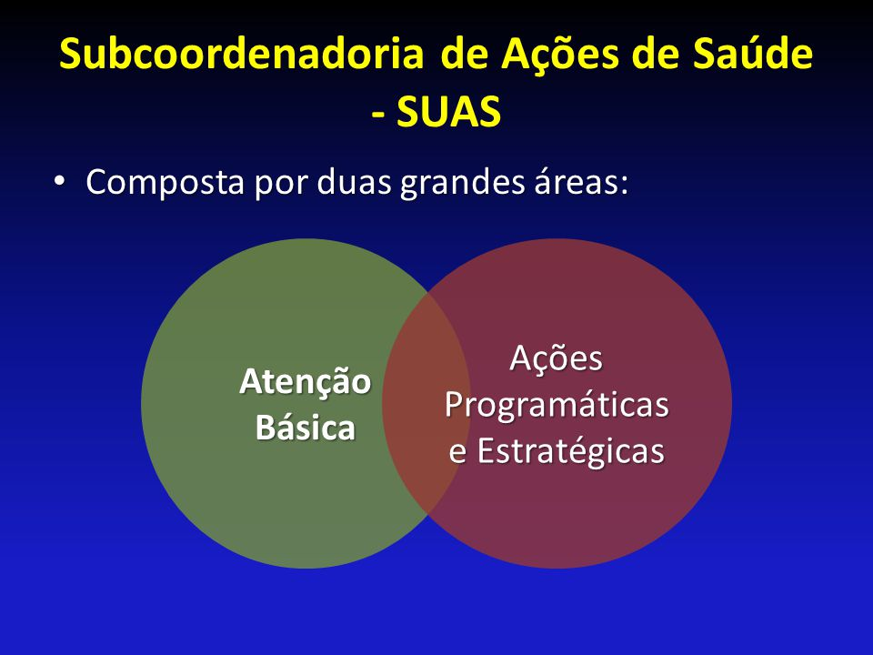 Subcoordenadoria de Ações de Saúde - SUAS Composta por duas grandes áreas: Composta por duas grandes áreas: Atenção Básica Ações Programáticas e Estra