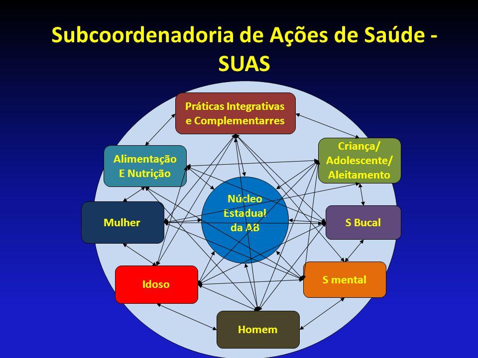 Criança/ Adolescente/ Aleitamento Idoso Mulher S Bucal S mental Subcoordenadoria de Ações de Saúde - SUAS Homem Alimentação E Nutrição Práticas Integr