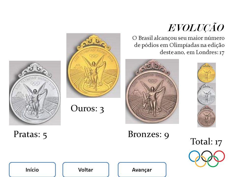 EVOLUÇÃO O Brasil alcançou seu maior número de pódios em Olimpíadas na edição deste ano, em Londres: 17 Ouros: 3 Pratas: 5Bronzes: 9 Total: 17 InícioV
