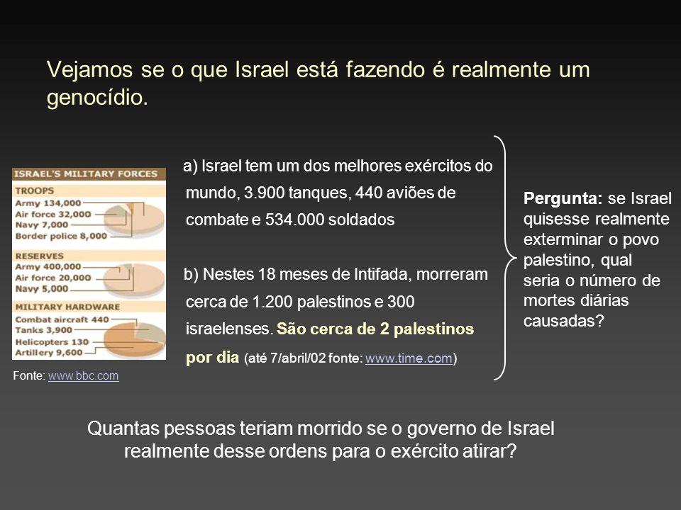 Vejamos se o que Israel está fazendo é realmente um genocídio.