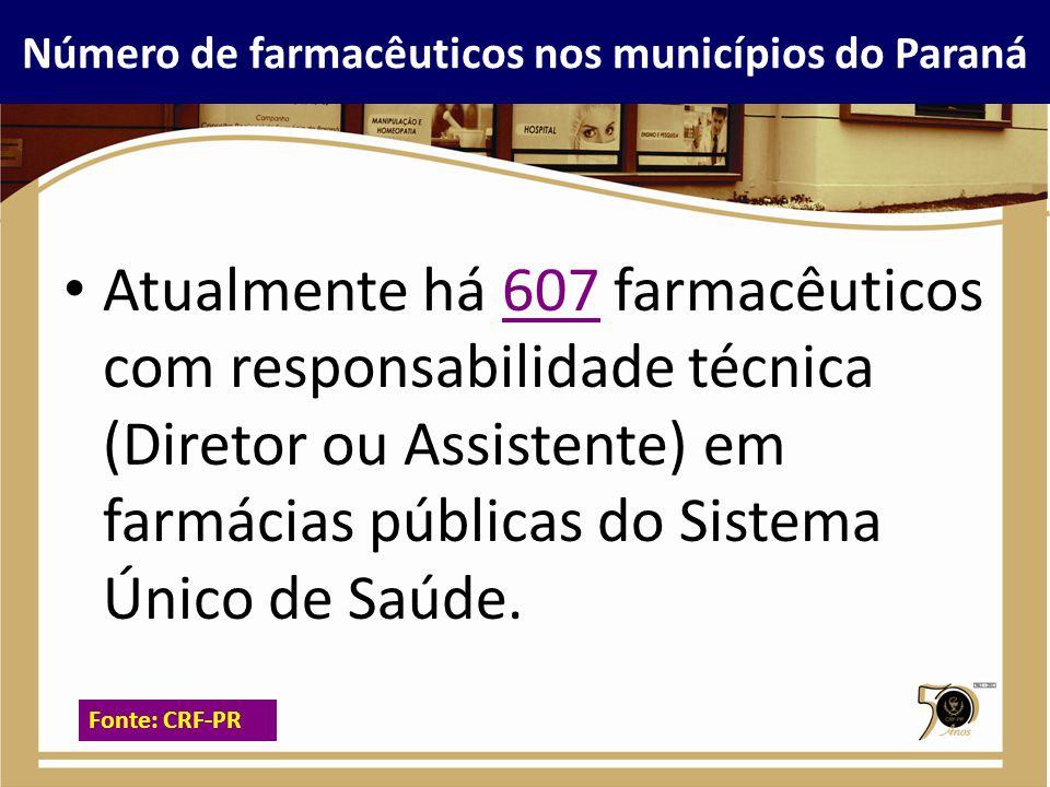 Atualmente há 607 farmacêuticos com responsabilidade técnica (Diretor ou Assistente) em farmácias públicas do Sistema Único de Saúde. Número de farmac