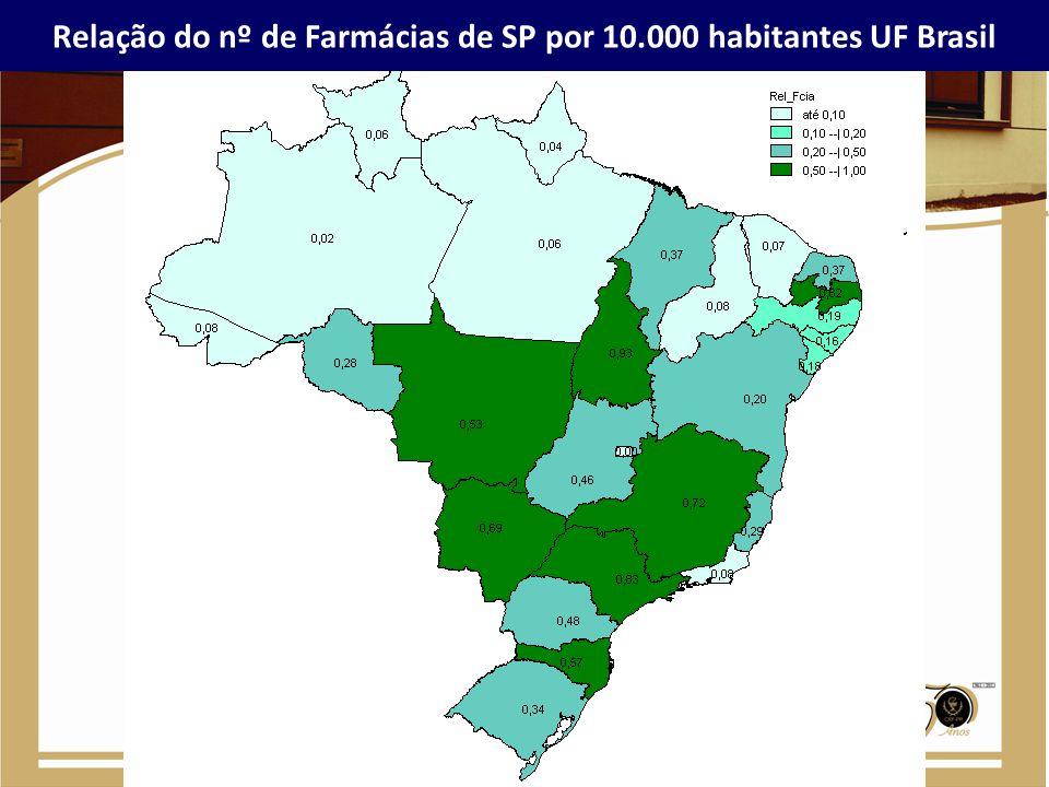 Relação do nº de Farmácias de SP por 10.000 habitantes UF Brasil