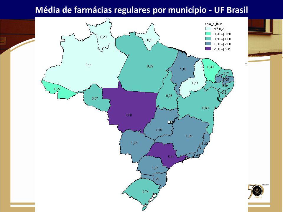 Média de farmácias regulares por município - UF Brasil