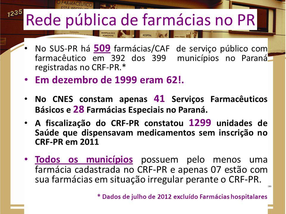 Rede pública de farmácias no PR No SUS-PR há 509 farmácias/CAF de serviço público com farmacêutico em 392 dos 399_ municípios no Paraná registradas no