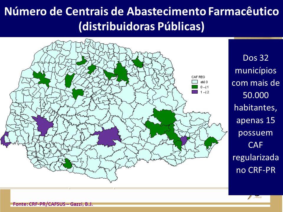 Número de Centrais de Abastecimento Farmacêutico (distribuidoras Públicas) Fonte: CRF-PR/CAFSUS – Gazzi, B.J. Dos 32 municípios com mais de 50.000 hab