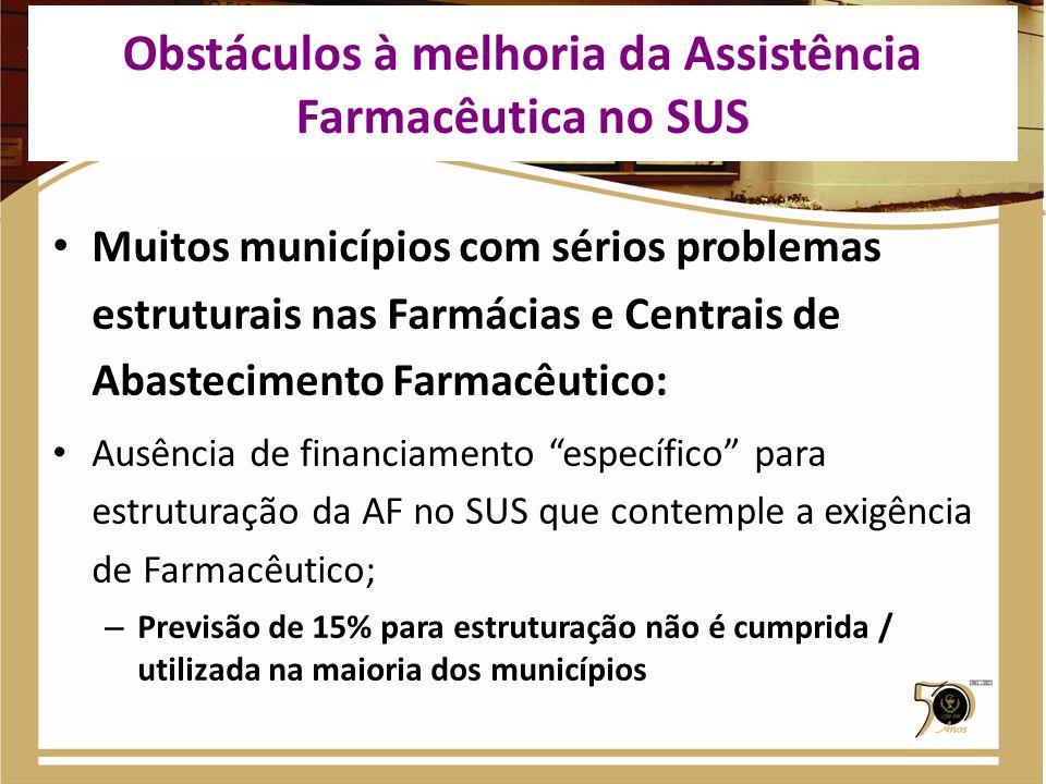 Obstáculos à melhoria da Assistência Farmacêutica no SUS Muitos municípios com sérios problemas estruturais nas Farmácias e Centrais de Abastecimento