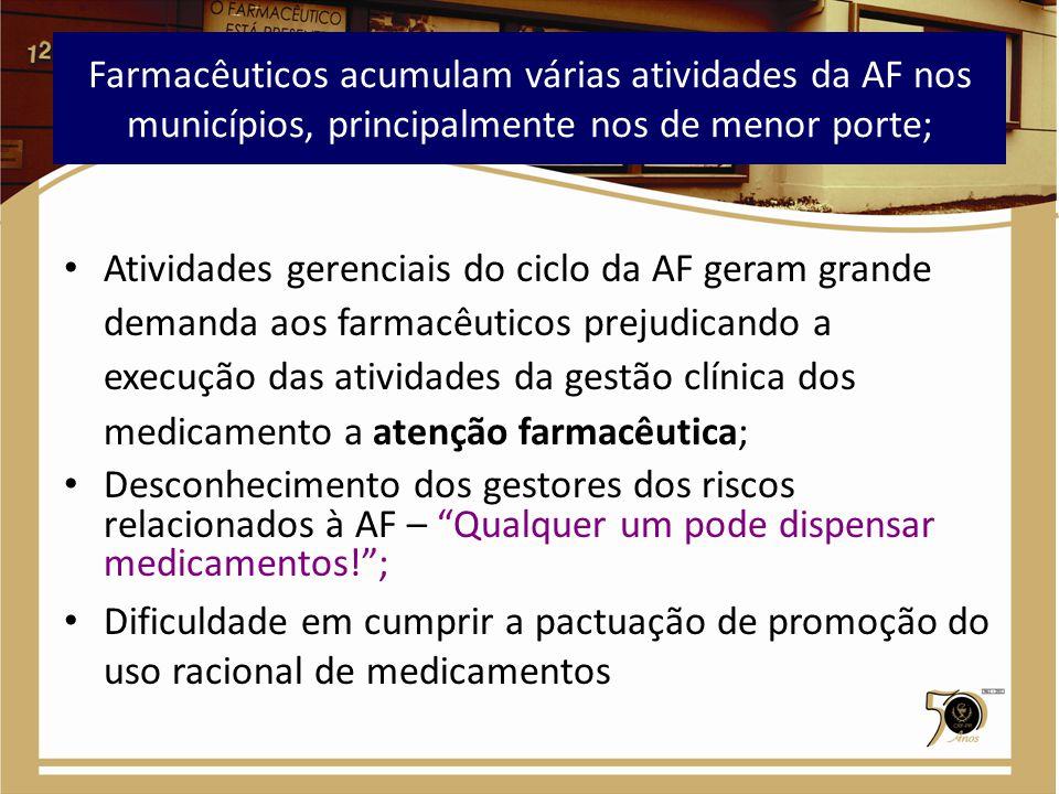 Farmacêuticos acumulam várias atividades da AF nos municípios, principalmente nos de menor porte; Atividades gerenciais do ciclo da AF geram grande de