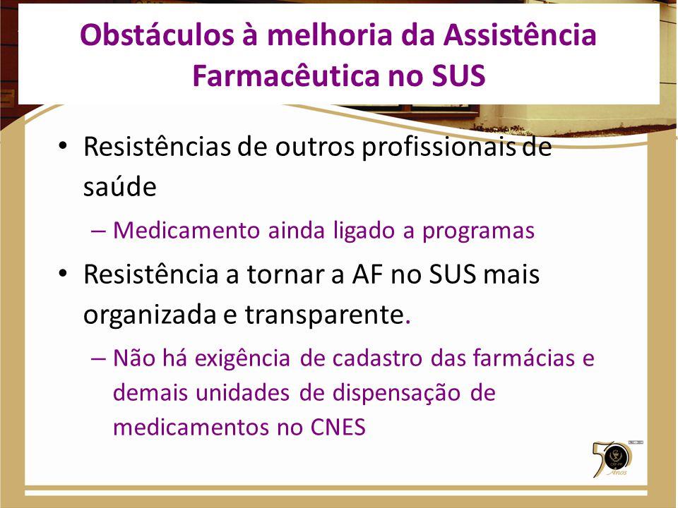 Resistências de outros profissionais de saúde – Medicamento ainda ligado a programas Resistência a tornar a AF no SUS mais organizada e transparente.