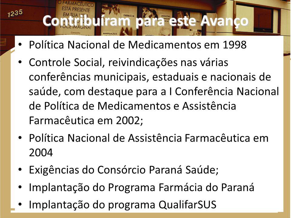 Contribuíram para este Avanço Política Nacional de Medicamentos em 1998 Controle Social, reivindicações nas várias conferências municipais, estaduais