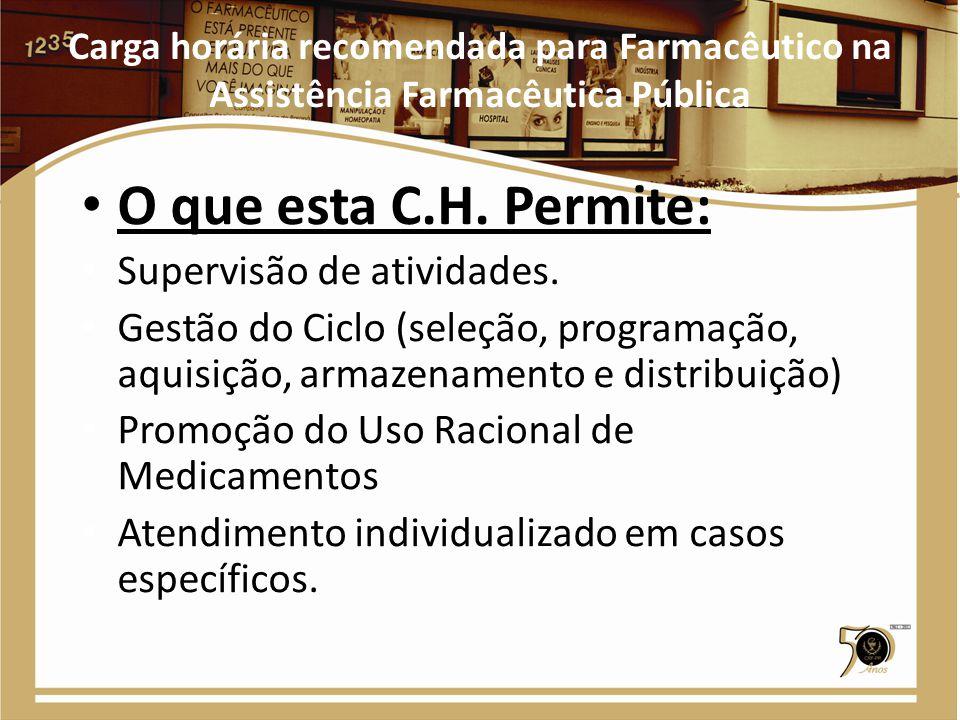 Carga horária recomendada para Farmacêutico na Assistência Farmacêutica pública Esta C.H.