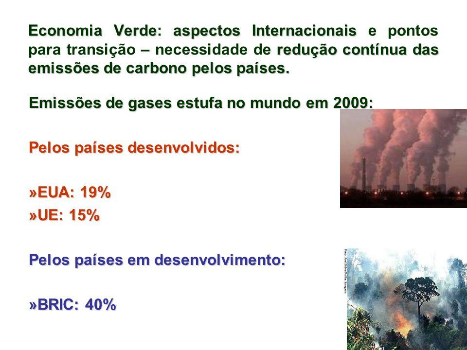 Economia Verdeaspectos Internacionais redução contínua das emissões de carbono pelos países. Economia Verde: aspectos Internacionais e pontos para tra