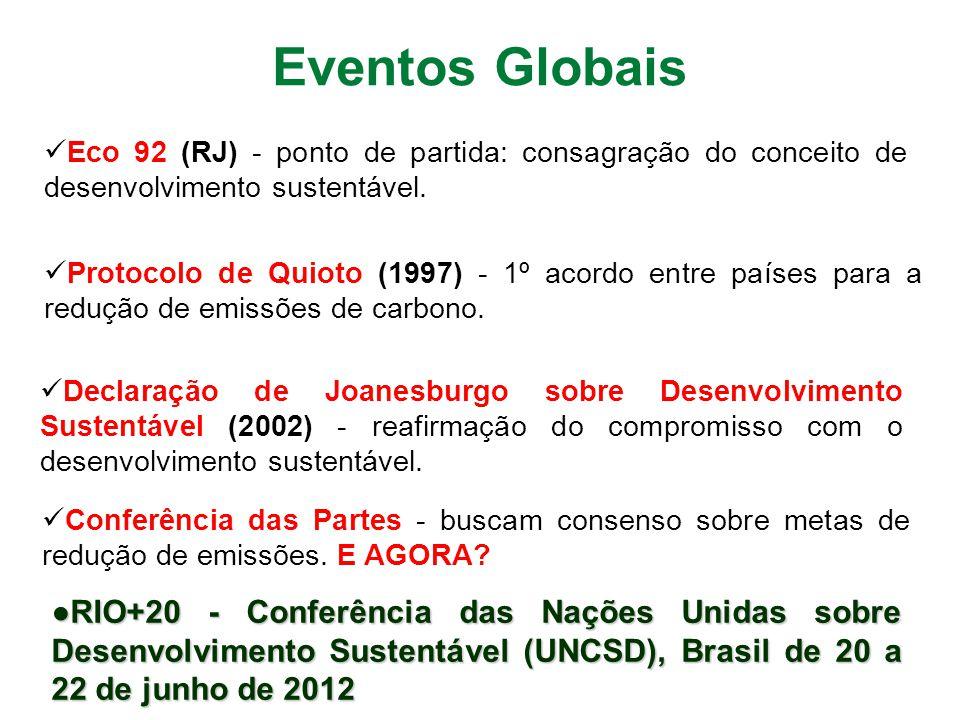 Eventos Globais Declaração de Joanesburgo sobre Desenvolvimento Sustentável (2002) - reafirmação do compromisso com o desenvolvimento sustentável. Eco
