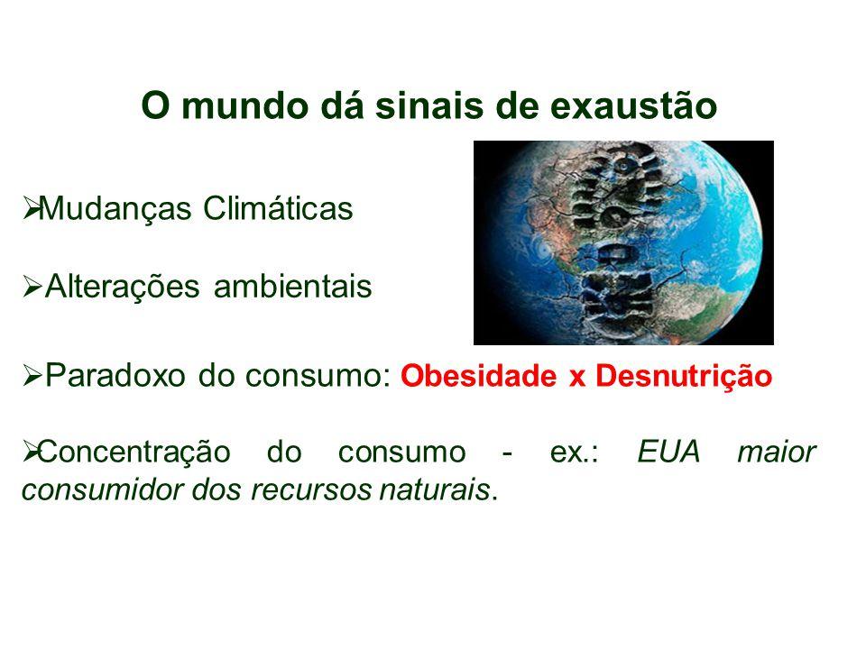 O mundo dá sinais de exaustão Paradoxo do consumo: Obesidade x Desnutrição Concentração do consumo - ex.: EUA maior consumidor dos recursos naturais.