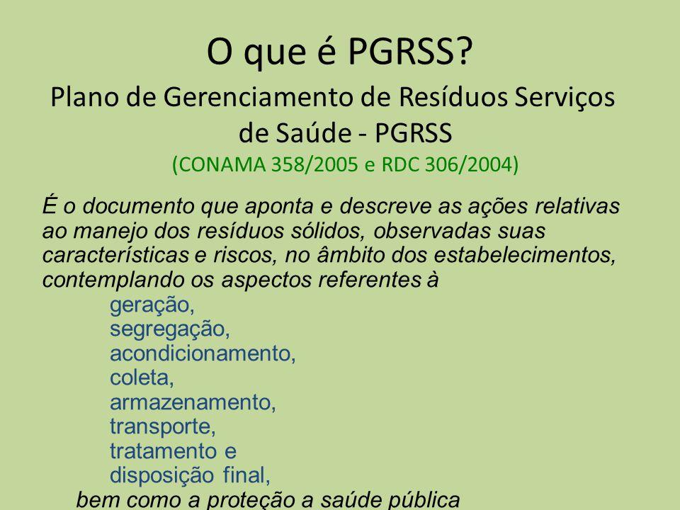 O que é PGRSS? Plano de Gerenciamento de Resíduos Serviços de Saúde - PGRSS (CONAMA 358/2005 e RDC 306/2004) É o documento que aponta e descreve as aç