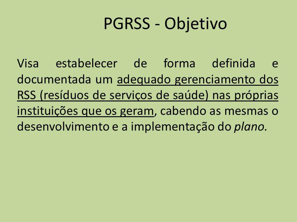 PGRSS - Objetivo Visa estabelecer de forma definida e documentada um adequado gerenciamento dos RSS (resíduos de serviços de saúde) nas próprias insti