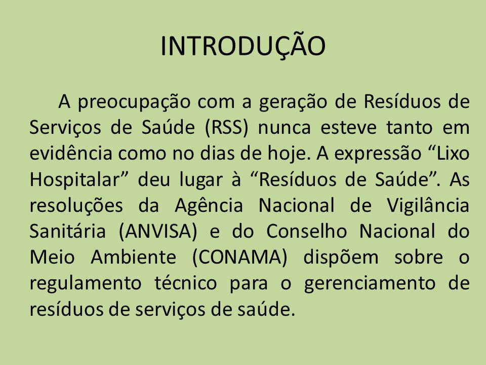 OBJETIVOS - Identificar os RSS.- Analisar a disposição dos RSS em instalação hospitalar.