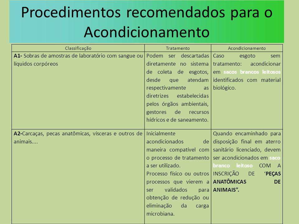 Procedimentos recomendados para o Acondicionamento ClassificaçãoTratamentoAcondicionamento A1- Sobras de amostras de laboratório com sangue ou líquido