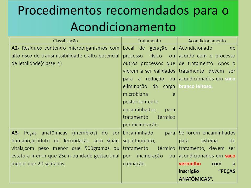 Procedimentos recomendados para o Acondicionamento ClassificaçãoTratamentoAcondicionamento A2- Resíduos contendo microorganismos com alto risco de tra