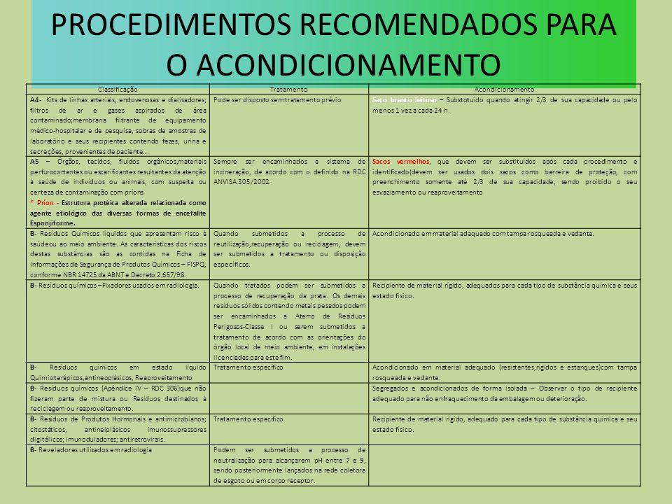 PROCEDIMENTOS RECOMENDADOS PARA O ACONDICIONAMENTO ClassificaçãoTratamentoAcondicionamento A4- Kits de linhas arteriais, endovenosas e dialisadores; f