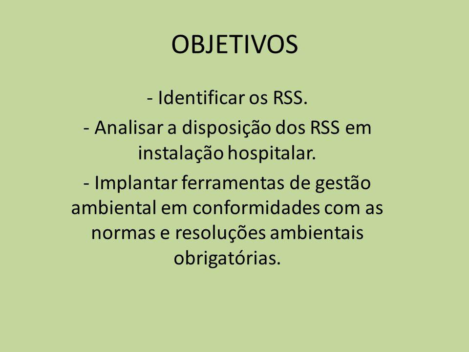 OBJETIVOS - Identificar os RSS. - Analisar a disposição dos RSS em instalação hospitalar. - Implantar ferramentas de gestão ambiental em conformidades