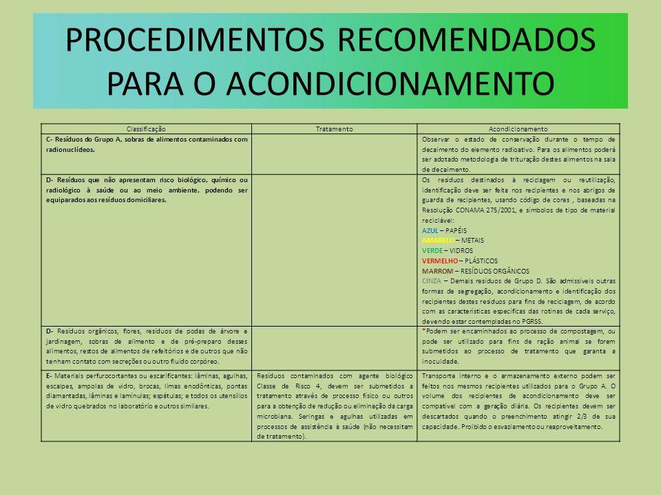 PROCEDIMENTOS RECOMENDADOS PARA O ACONDICIONAMENTO ClassificaçãoTratamentoAcondicionamento C- Resíduos do Grupo A, sobras de alimentos contaminados co