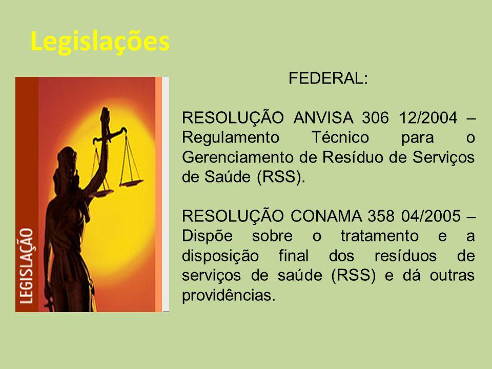 Legislações FEDERAL: RESOLUÇÃO ANVISA 306 12/2004 – Regulamento Técnico para o Gerenciamento de Resíduo de Serviços de Saúde (RSS). RESOLUÇÃO CONAMA 3