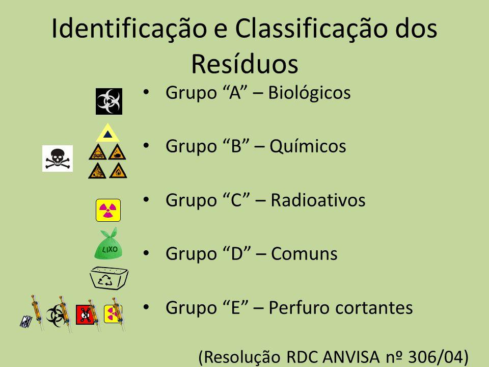 Identificação e Classificação dos Resíduos Grupo A – Biológicos Grupo B – Químicos Grupo C – Radioativos Grupo D – Comuns Grupo E – Perfuro cortantes