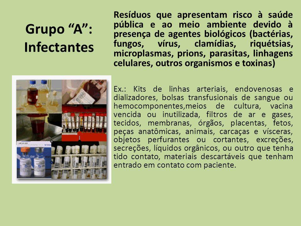 Grupo B Químicos Resíduos que contém substâncias químicas que podem apresentar risco à saúde pública e ao meio ambiente devido as suas características de inflamabilidade, corrosividade, reatividade e toxidade.