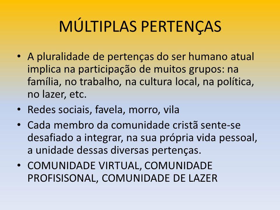 MÚLTIPLAS PERTENÇAS A pluralidade de pertenças do ser humano atual implica na participação de muitos grupos: na família, no trabalho, na cultura local