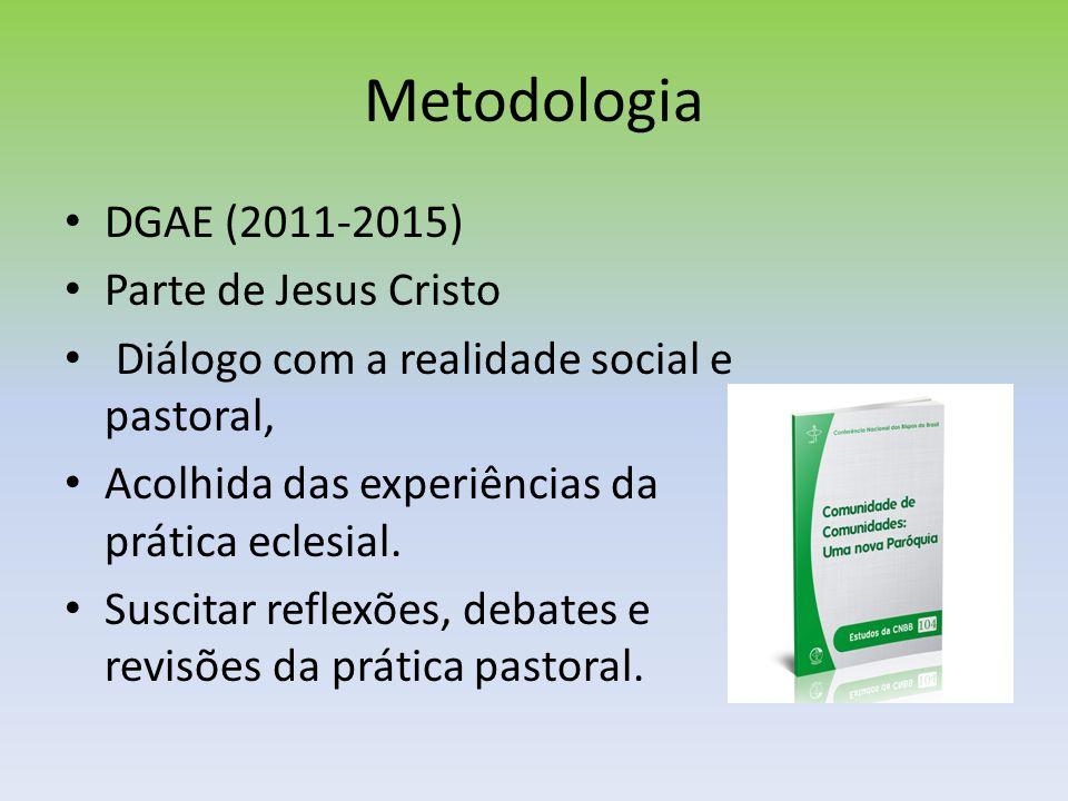 Metodologia DGAE (2011-2015) Parte de Jesus Cristo Diálogo com a realidade social e pastoral, Acolhida das experiências da prática eclesial. Suscitar