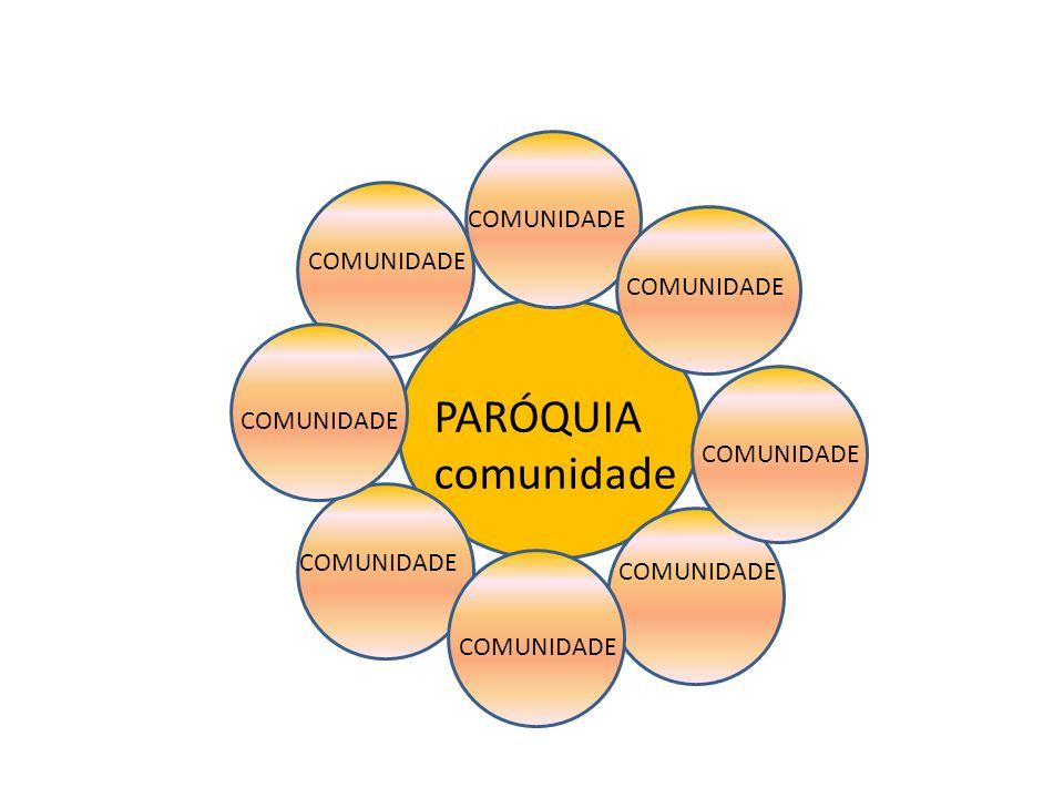 PARÓQUIA comunidade COMUNIDADE
