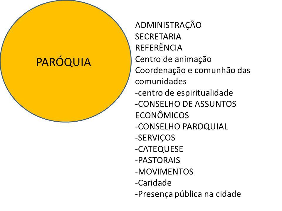 PARÓQUIA ADMINISTRAÇÃO SECRETARIA REFERÊNCIA Centro de animação Coordenação e comunhão das comunidades -centro de espiritualidade -CONSELHO DE ASSUNTO