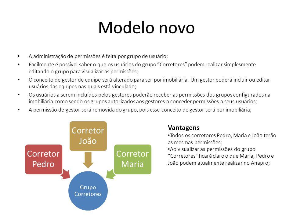 Modelo novo A administração de permissões é feita por grupo de usuário; Facilmente é possível saber o que os usuários do grupo Corretores podem realiz