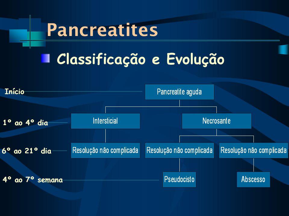 Pancreatites Classificação e Evolução Início 1º ao 4º dia 6º ao 21º dia 4º ao 7º semana