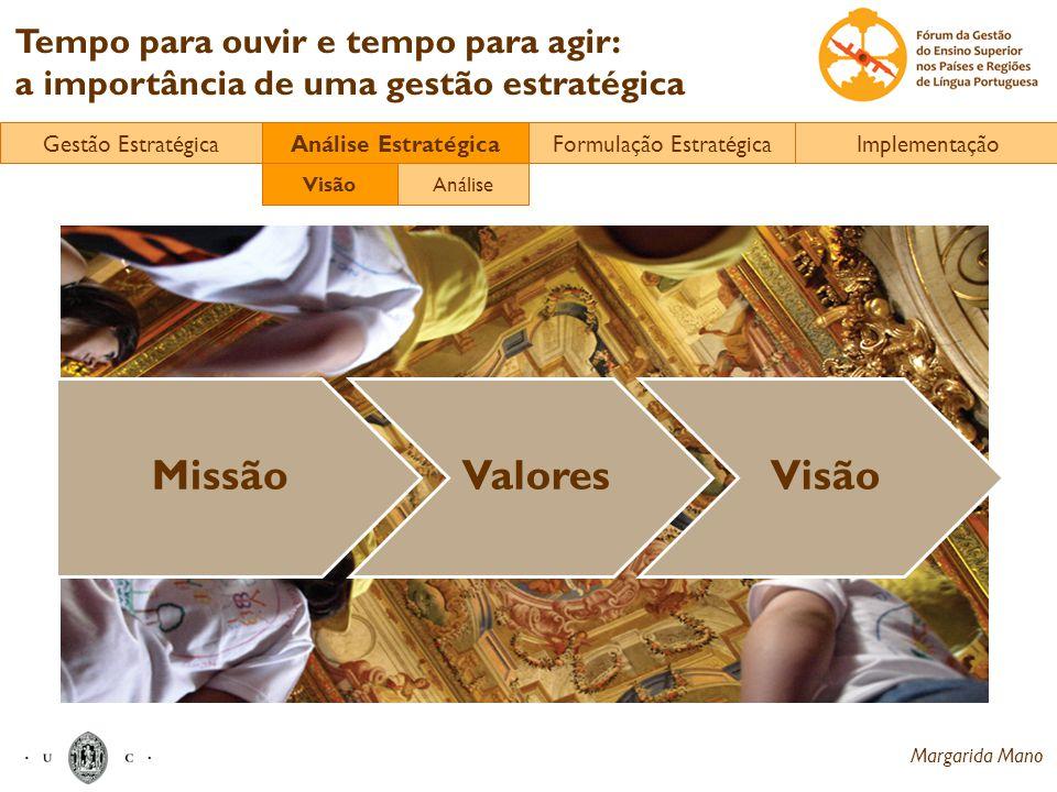 Margarida Mano Tempo para ouvir e tempo para agir: a importância de uma gestão estratégica MissãoValoresVisão Gestão EstratégicaAnálise EstratégicaFor