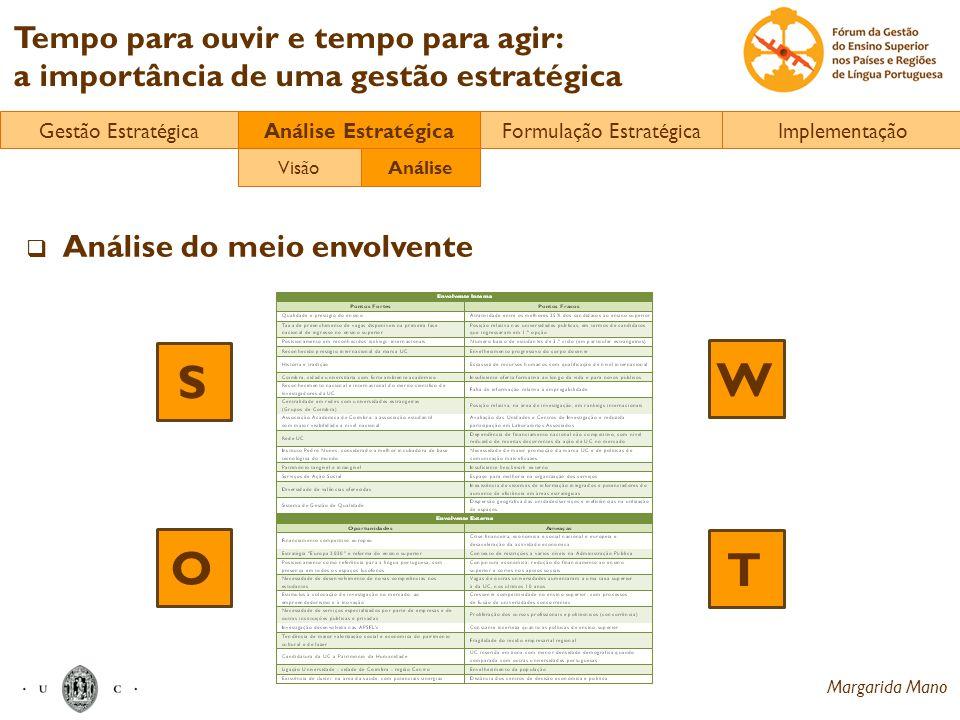 Margarida Mano Tempo para ouvir e tempo para agir: a importância de uma gestão estratégica S W T O Gestão EstratégicaAnálise EstratégicaFormulação Est