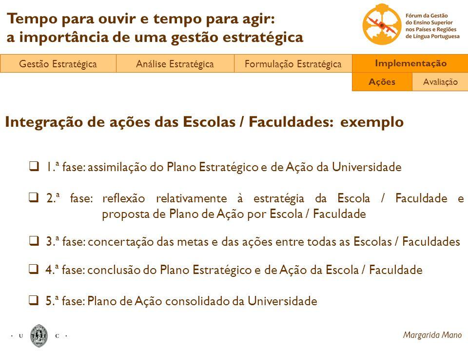 Margarida Mano Tempo para ouvir e tempo para agir: a importância de uma gestão estratégica Integração de ações das Escolas / Faculdades: exemplo 1.ª f