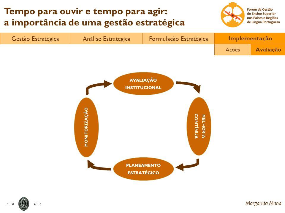 Margarida Mano Tempo para ouvir e tempo para agir: a importância de uma gestão estratégica AVALIAÇÃO INSTITUCIONAL MONITORIZAÇÃO MELHORIA CONTÍNUA PLA