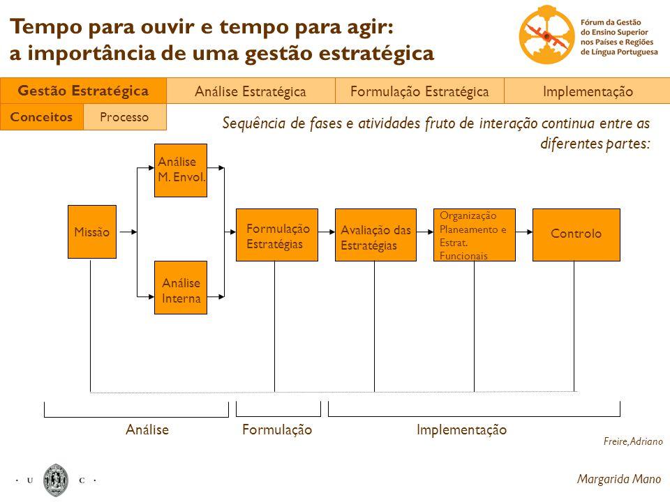Margarida Mano Tempo para ouvir e tempo para agir: a importância de uma gestão estratégica Freire, Adriano Missão Análise M. Envol. Análise Interna Fo