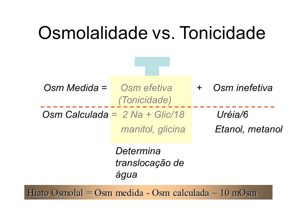 Osmolalidade vs. Tonicidade Osm Medida = Osm efetiva + Osm inefetiva (Tonicidade) Osm Calculada = 2 Na + Glic/18 Uréia/6 manitol, glicina Etanol, meta