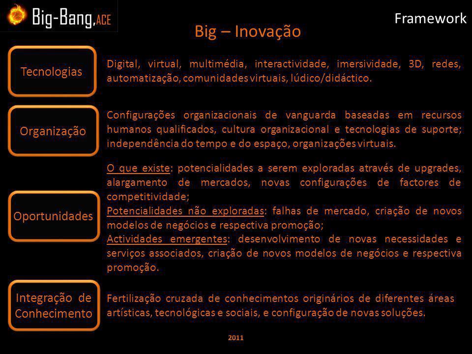 Big – Inovação Framework Digital, virtual, multimédia, interactividade, imersividade, 3D, redes, automatização, comunidades virtuais, lúdico/didáctico.
