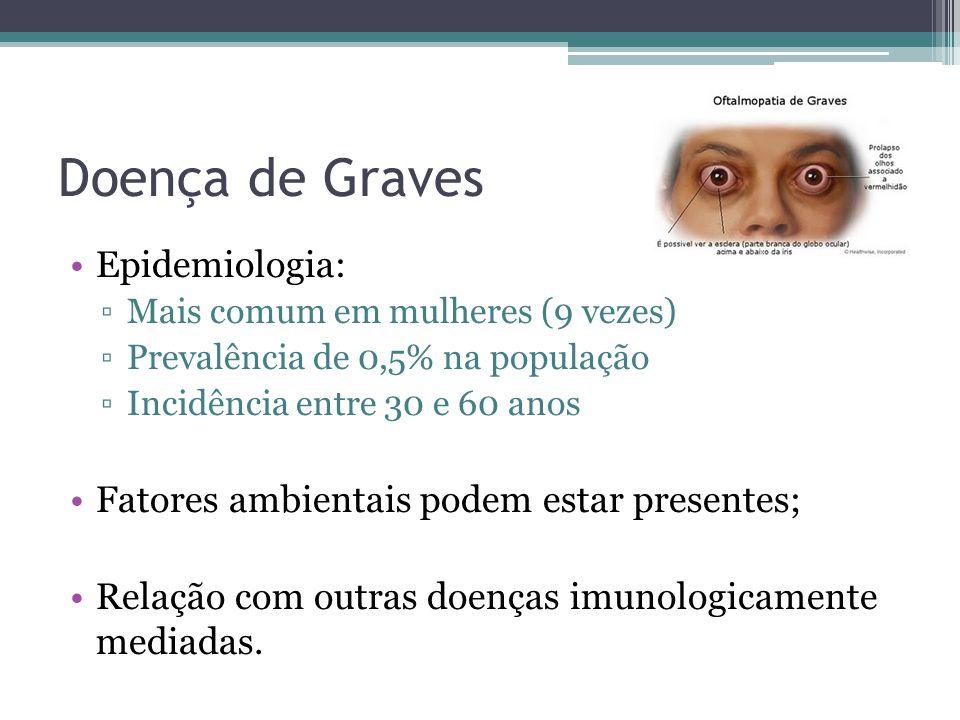 Doença de Graves Epidemiologia: Mais comum em mulheres (9 vezes) Prevalência de 0,5% na população Incidência entre 30 e 60 anos Fatores ambientais pod