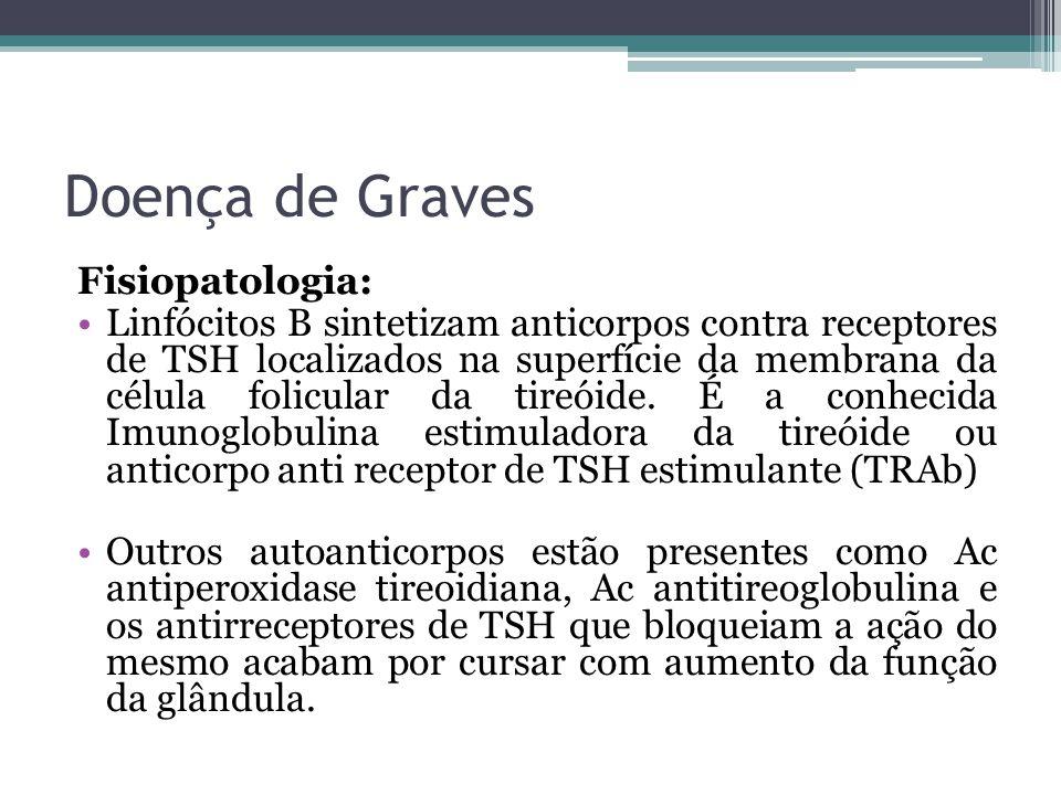Doença de Graves Fisiopatologia: Linfócitos B sintetizam anticorpos contra receptores de TSH localizados na superfície da membrana da célula folicular