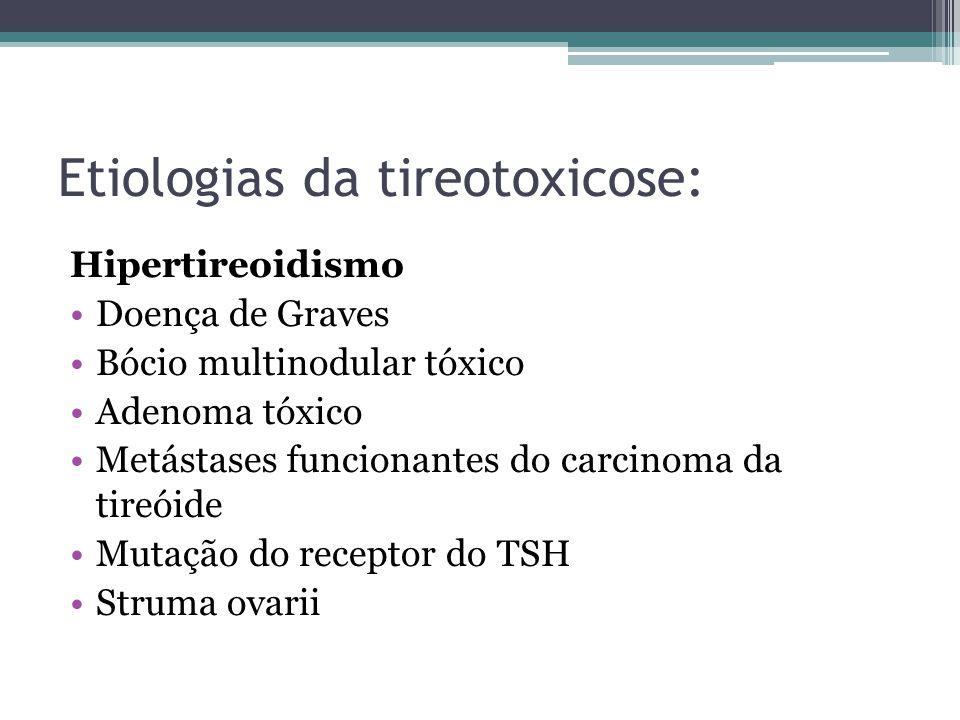 Etiologias da tireotoxicose: Hipertireoidismo Doença de Graves Bócio multinodular tóxico Adenoma tóxico Metástases funcionantes do carcinoma da tireói