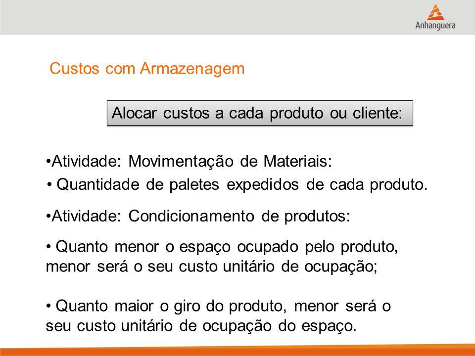 Custos com Armazenagem Atividade: Movimentação de Materiais: Quantidade de paletes expedidos de cada produto.