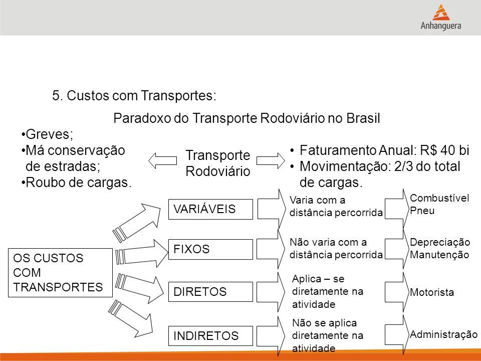 5. Custos com Transportes: Transporte Rodoviário Faturamento Anual: R$ 40 bi Movimentação: 2/3 do total de cargas. Greves; Má conservação de estradas;
