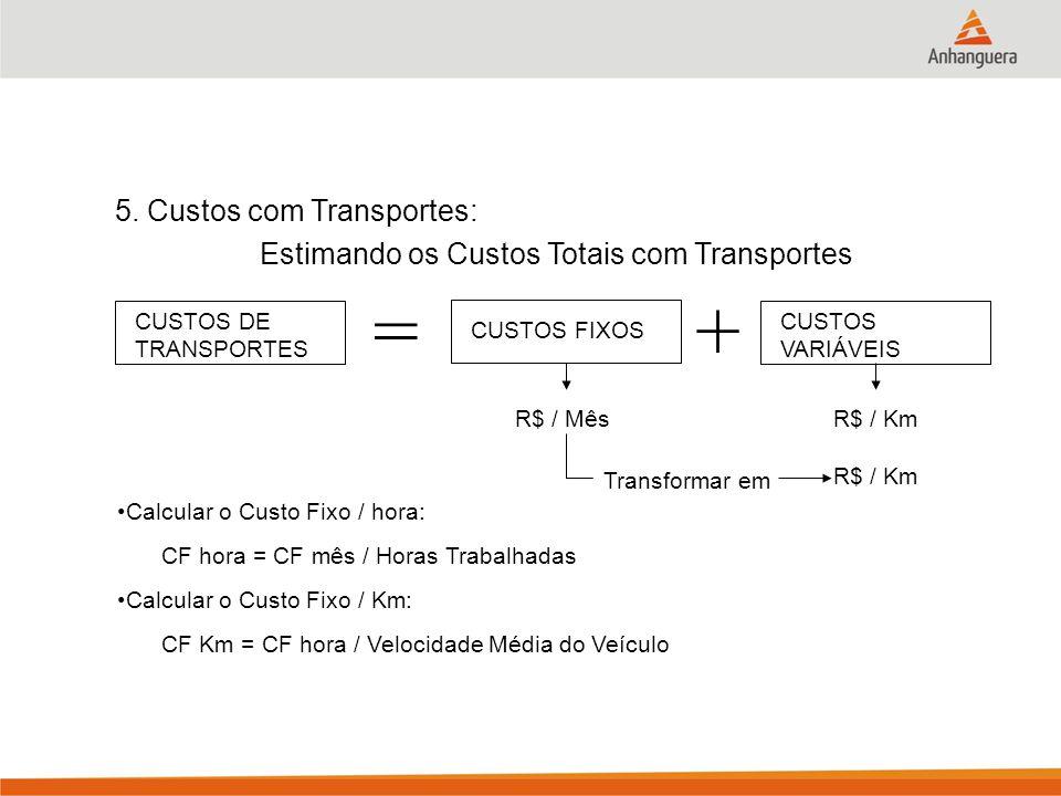 5. Custos com Transportes: Estimando os Custos Totais com Transportes CUSTOS DE TRANSPORTES CUSTOS FIXOS CUSTOS VARIÁVEIS =+ R$ / Km Calcular o Custo