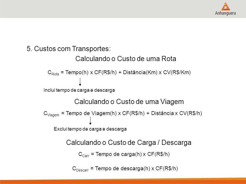 5. Custos com Transportes: Calculando o Custo de uma Rota C Rota = Tempo(h) x CF(R$/h) + Distância(Km) x CV(R$/Km) Calculando o Custo de uma Viagem In