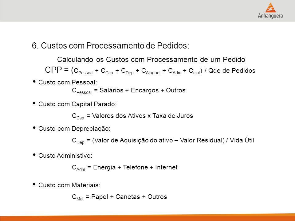 6. Custos com Processamento de Pedidos: Calculando os Custos com Processamento de um Pedido CPP = ( C Pessoal + C Cap + C Dep + C Aluguel + C Adm + C