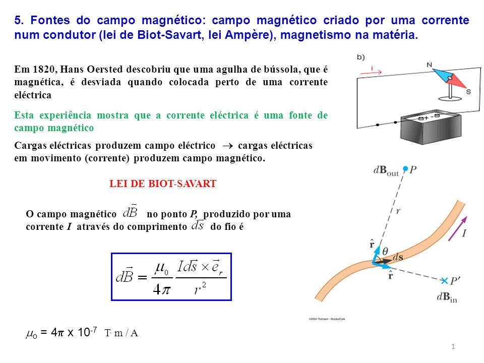 5. Fontes do campo magnético: campo magnético criado por uma corrente num condutor (lei de Biot-Savart, lei Ampère), magnetismo na matéria. Em 1820, H